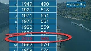 Rhein: Niedrigwasser 2018 bisher kein Rekord (19.10.2018)