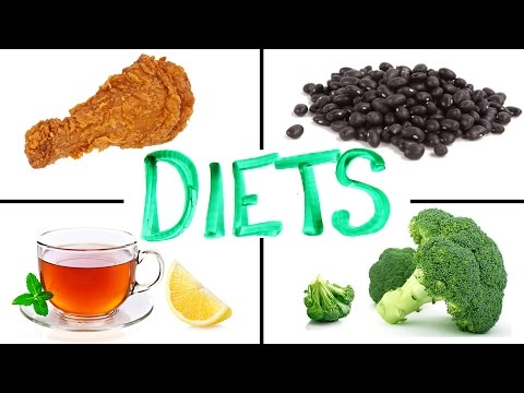 Video Which Diets Actually Work?