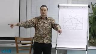 Навык контакта с аудиторией. тренинг тренеров