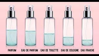 No te dejes engañar! Esta es la diferencia entre el perfume el agua de tocador y la colonia…