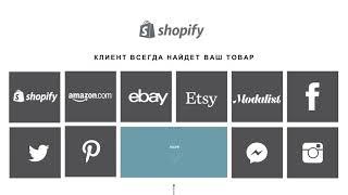 E-Export School від Укрпошти. Семінар №1: Shopify Start