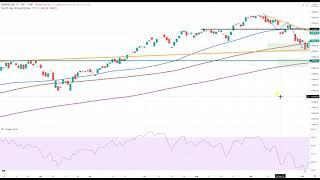 Wall Street – Die Entscheidung steht nun bevor!