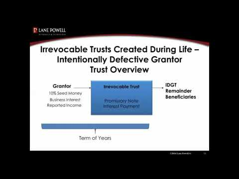 Types of Trusts