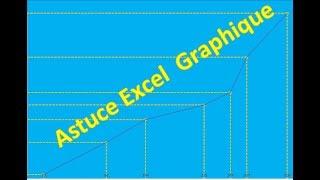 Astuce Excel : Courbe