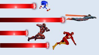 Top 10 Fastest Characters in the Universe Vs Speed of Light