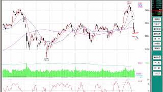 日経平均株価はいつ上昇するのか?