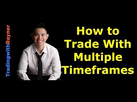 Guida sistema binario trading