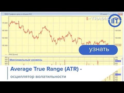 Большая волатильность рубля