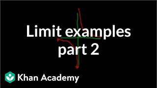 Limit Examples (part 2)