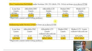 HUD 221(d)(4) Large Loan Requirements