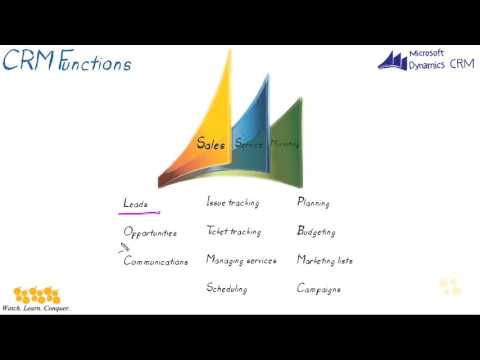 Introducing CRM Customizations and Configurations - YouTube