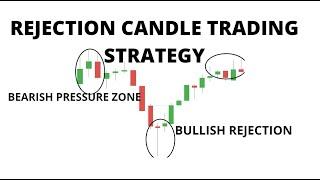 Pin bar trading strategy  Price Action Analysis   pin bar candlestick pattern in Hindi
