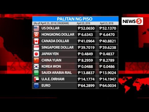 [News5] Palitan ng Piso kontra Dolyar | April 23, 2018