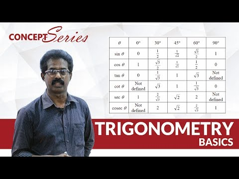 Trigonometry (Basics)
