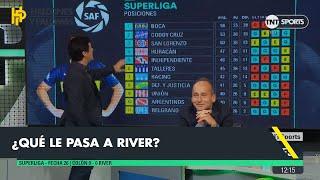 River No Alcanzará La Clasificación A La Libertadores
