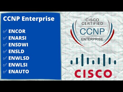 What is CCNP Enterprise Certification | What is 350-401 ENCOR ...