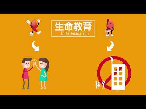 「自己生命 • 自己教育」Collage短片比賽
