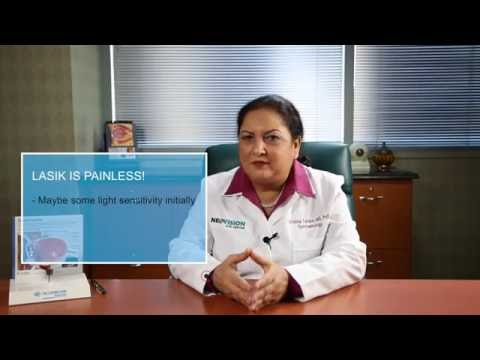 Watch Video: Is LASIK Surgery Painful?