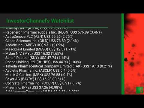 InvestorChannel's COVID 19 Watchlist Update for Thursday,  ... Thumbnail