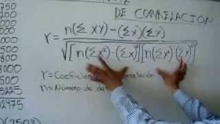Coeficiente de correlacion simple