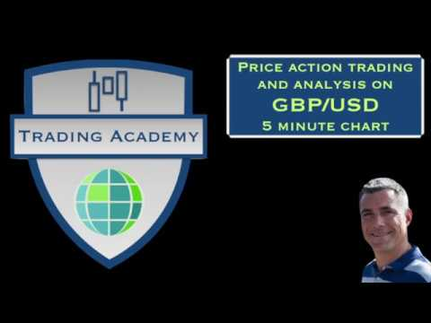 mp4 Gbp Usd Investing Chart, download Gbp Usd Investing Chart video klip Gbp Usd Investing Chart