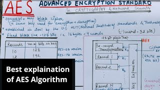 AES Algorithm in Hindi |  Advanced Encryption Standard Algorithm in Cryptography & Network Security