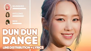 OH MY GIRL - Dun Dun Dance (Line Distribution + Lyrics Color Coded) PATREON REQUESTED