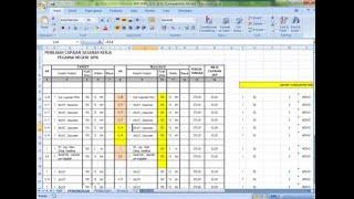 Aplikasi SKP Guru Golongan II A Format Microsoft Excel