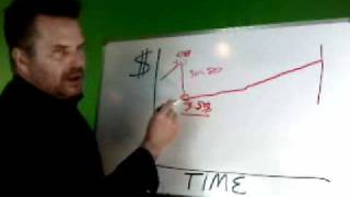 When will my house sell Foreclosure short sale michigan.wmv