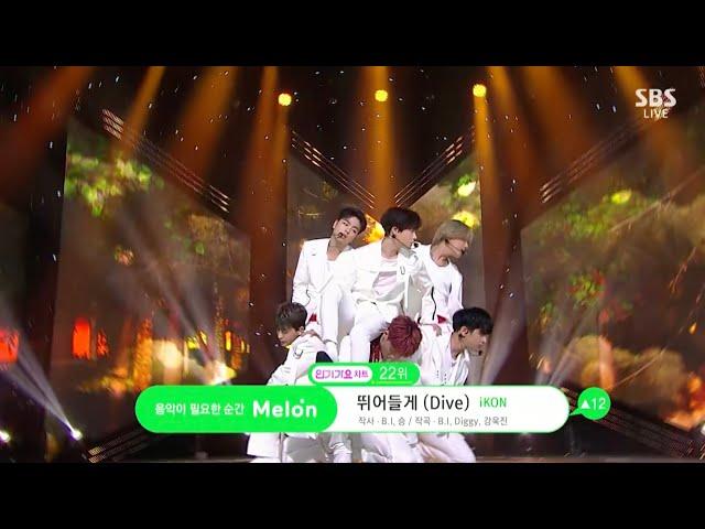 iKON - '뛰어들게 (Dive)' 0223 SBS Inkigayo