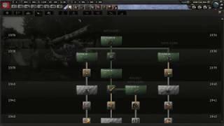 hoi4 best german division templates - TH-Clip