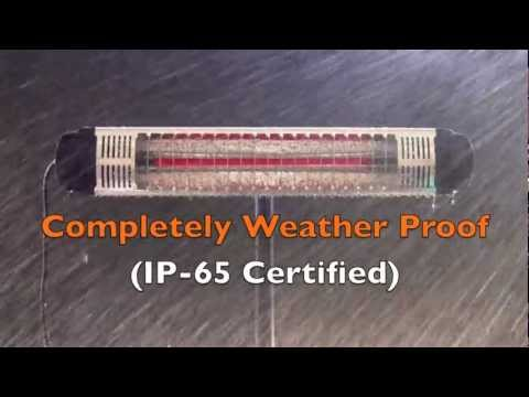 Heat Storm Video
