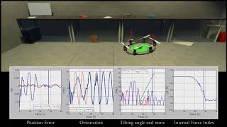 Modeling And Control Of FAST-Hex: A Fully–Actuated By Synchronized–Tilting Hexarotor