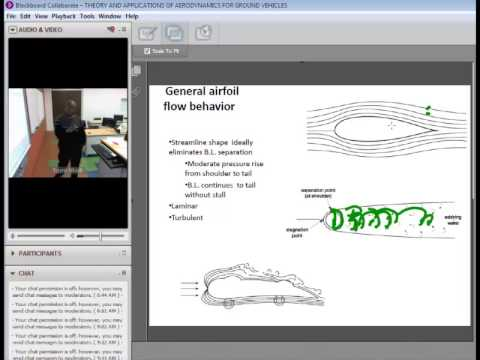 Drag: Theory and Applications of Ground Vehicle Aerodynamics