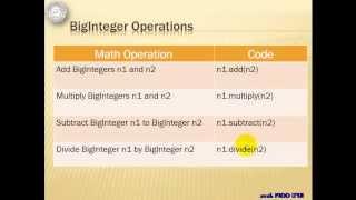 Java Tutorial 27 - Big Numbers in Java