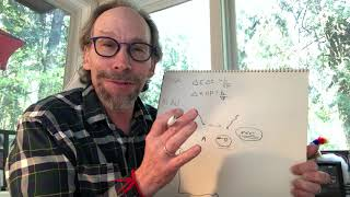 5 Minute Physics #13: Virtual Particles, Quantum Mechanics & Relativity