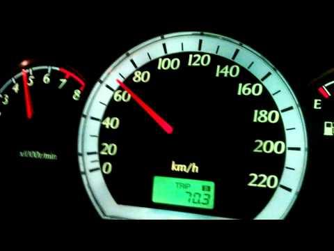 Die radiogesteuerten Wagen auf dem Benzin, der Preis zu kaufen
