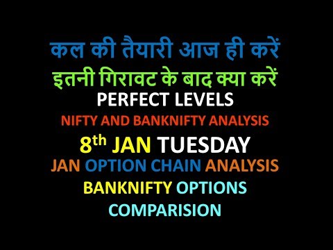 Bank Nifty & Nifty tomorrow 8th Jan 2019 daily chart Analysis SIMPLE  ANALYSIS POWERFUL RESULTS - TRADERS TECH
