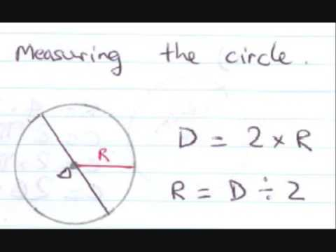 Mathematics Videos: Drawing a circle with a compass