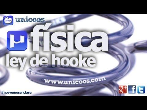 FISICA Ley de HOOKE BACHILLERATO constante elastica muelle
