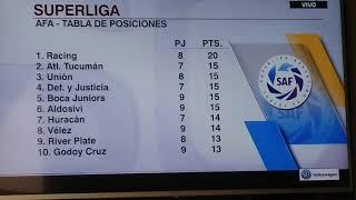 Tabla De Posiciones De La Super Liga