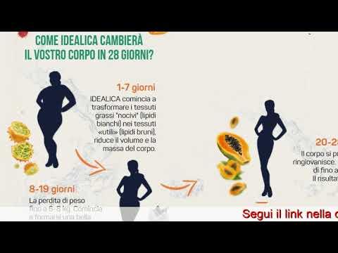 Che mangiare a perdita di peso