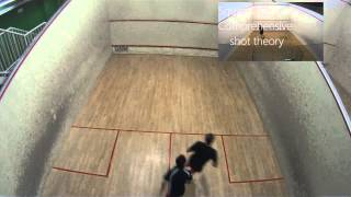 Squash Tactics - Squash Tips #9 Tactics video tutorial