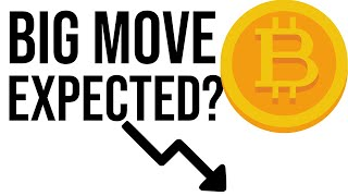 BITCOIN volatility at a LOW! Big move coming for Bitcoin?