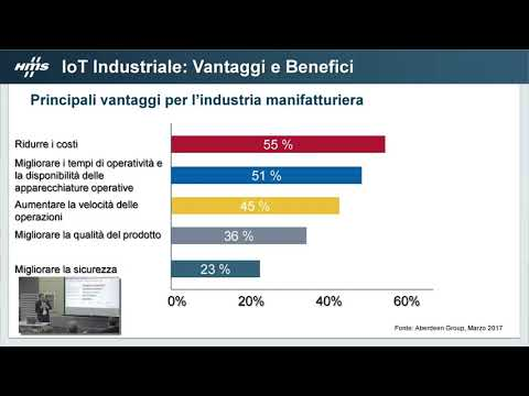 Automazione industriale, Cloud Computing, Industria 4.0