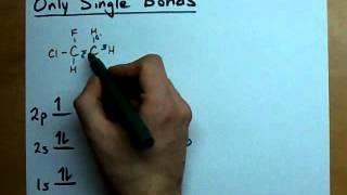 Sigma and Pi Bonds: Hybridization Explained!