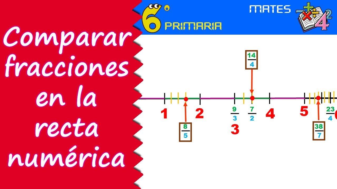 Comparar fracciones en la recta numérica. Mate, 6º Primaria