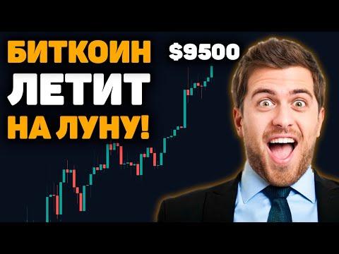 Рынок опционов и их функции