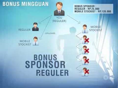 mp4 Marketing Plan Bisnis Hwi, download Marketing Plan Bisnis Hwi video klip Marketing Plan Bisnis Hwi