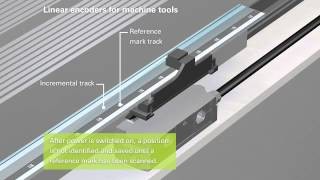 Linear Encoders for Machine Tools | EN